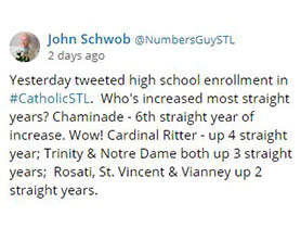 CHAMINADE IS THRIVING!